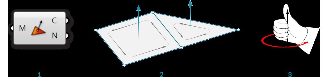 was ist ein polygonnetz der grasshopper primer de. Black Bedroom Furniture Sets. Home Design Ideas